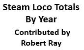 Steam Locomotive Totals by Year
