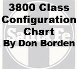 Santa Fe 3800 Class Configuration Chart
