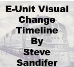 E-Unit Visual Change Timeline