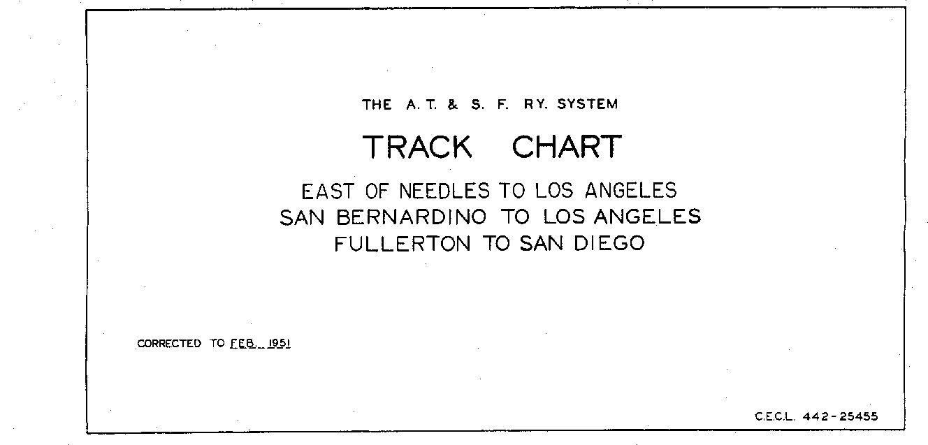 Track Charts