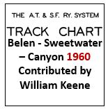 Track Chart - Belen to Sweetwater, Canyon - 1960