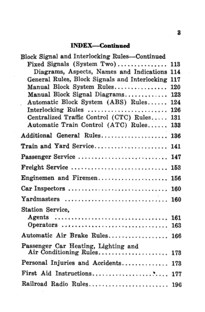 1948 Operating Rules Table of Contents 2